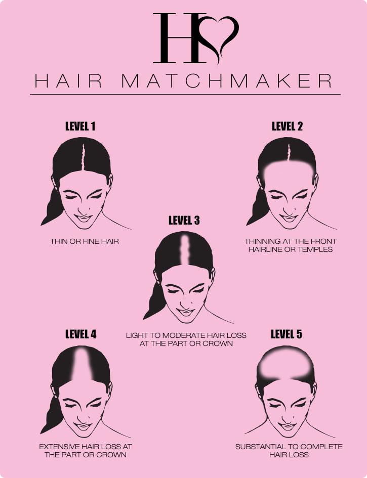 Hair Matchmaker