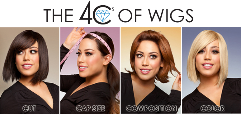 The 4Cs of Wigs