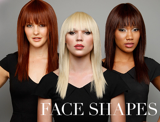 Relating Face Shape to Hairstyle
